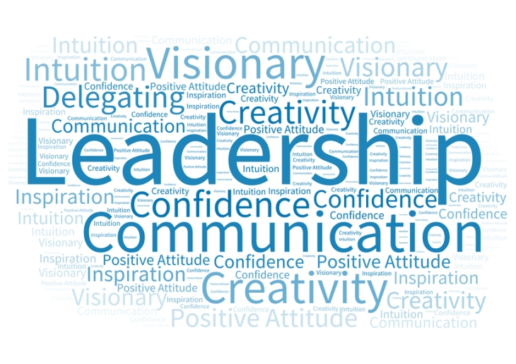 Word cloud about leadership