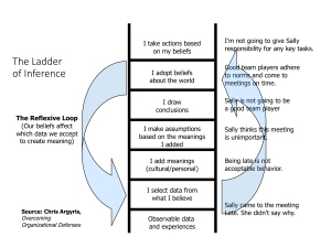 Ladder of Inference - Fridman